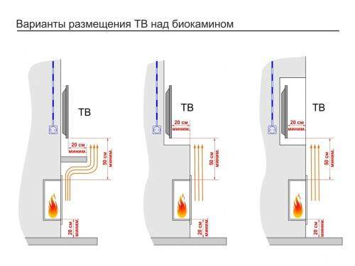 Lux fire 555 M (левый угол)